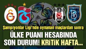 UEFA ÜLKE PUANINDA KRİTİK HAFTA