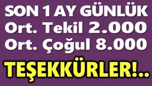 SPOR HABERLERİNİN ADRESİ; AFYONSPORHABER.COM