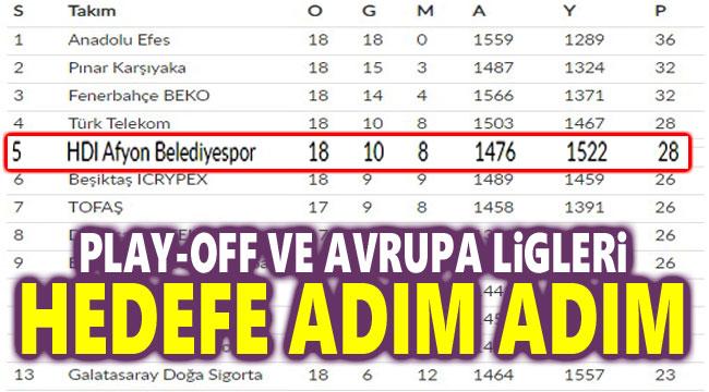 HEDEFE ADIM ADIM!..